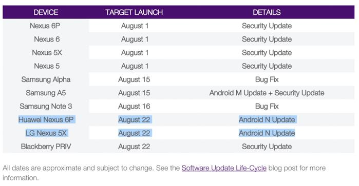 telus-android-update-schedule